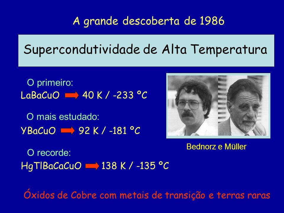 Supercondutividade de Alta Temperatura