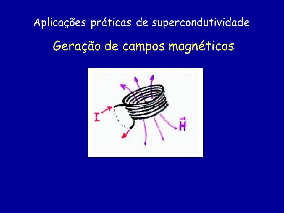 Aplicações práticas de supercondutividade