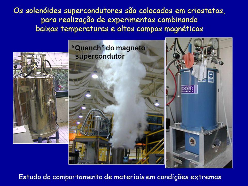 Os solenóides supercondutores são colocados em criostatos, para realização de experimentos combinando baixas temperaturas e altos campos magnéticos
