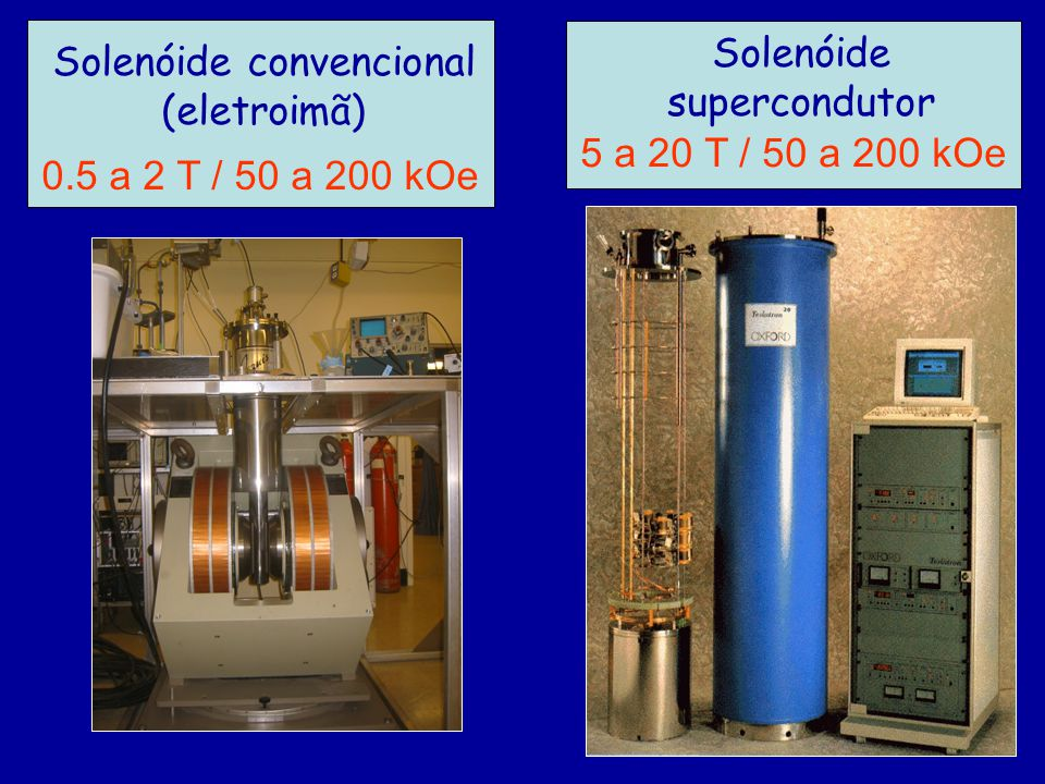 Solenóide convencional (eletroimã)