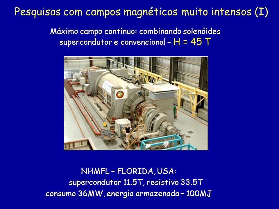 Pesquisas com campos magnéticos muito intensos (I)