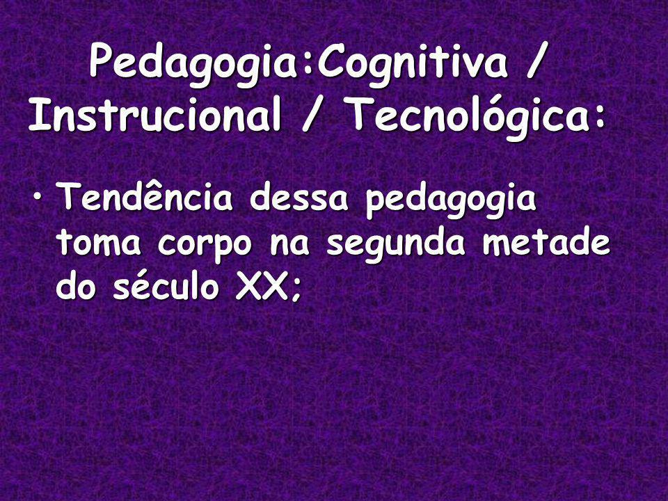 Pedagogia:Cognitiva / Instrucional / Tecnológica: