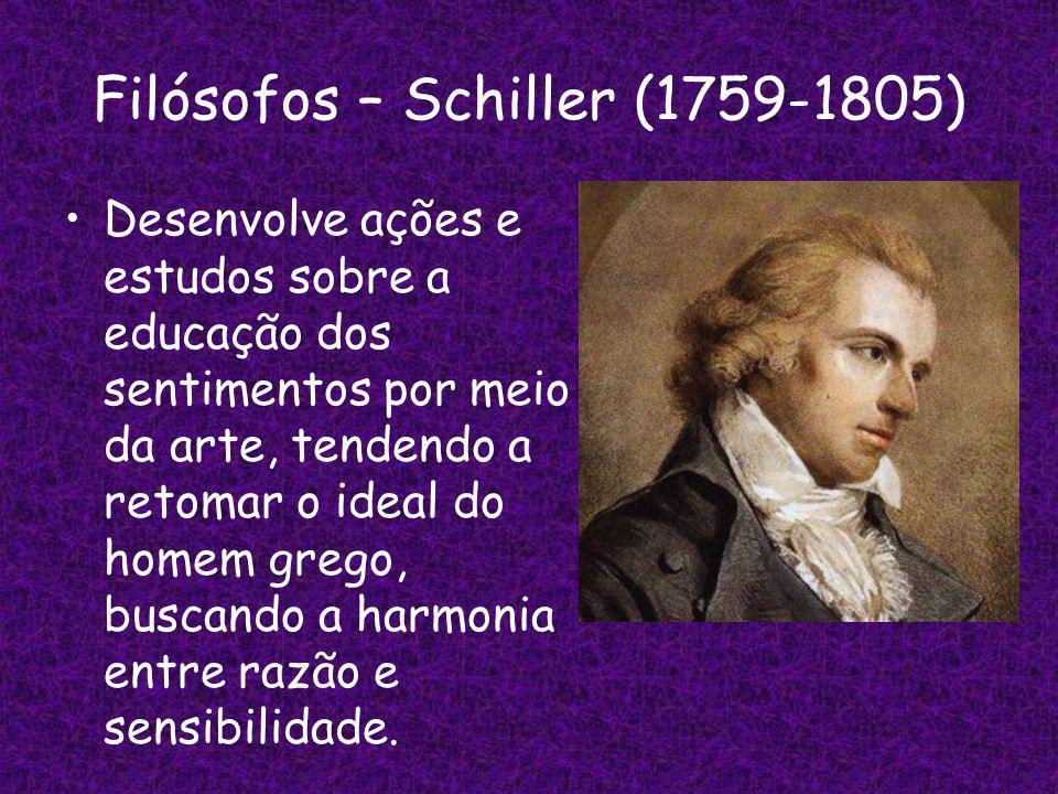 Filósofos – Schiller (1759-1805)