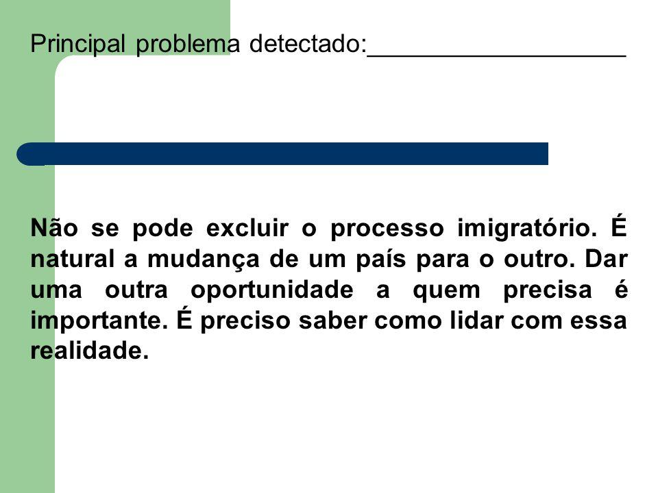 Principal problema detectado:__________________