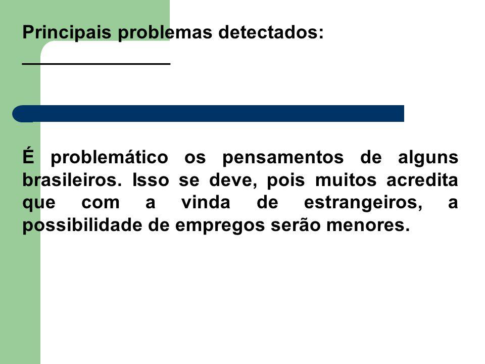 Principais problemas detectados: ______________