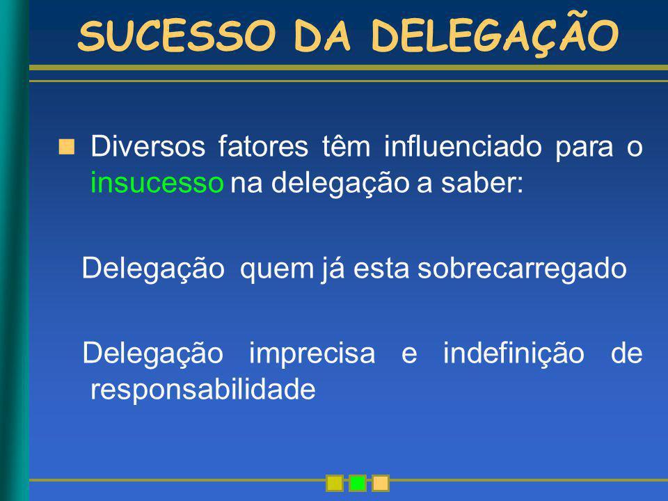 SUCESSO DA DELEGAÇÃO Diversos fatores têm influenciado para o insucesso na delegação a saber: Delegação quem já esta sobrecarregado.