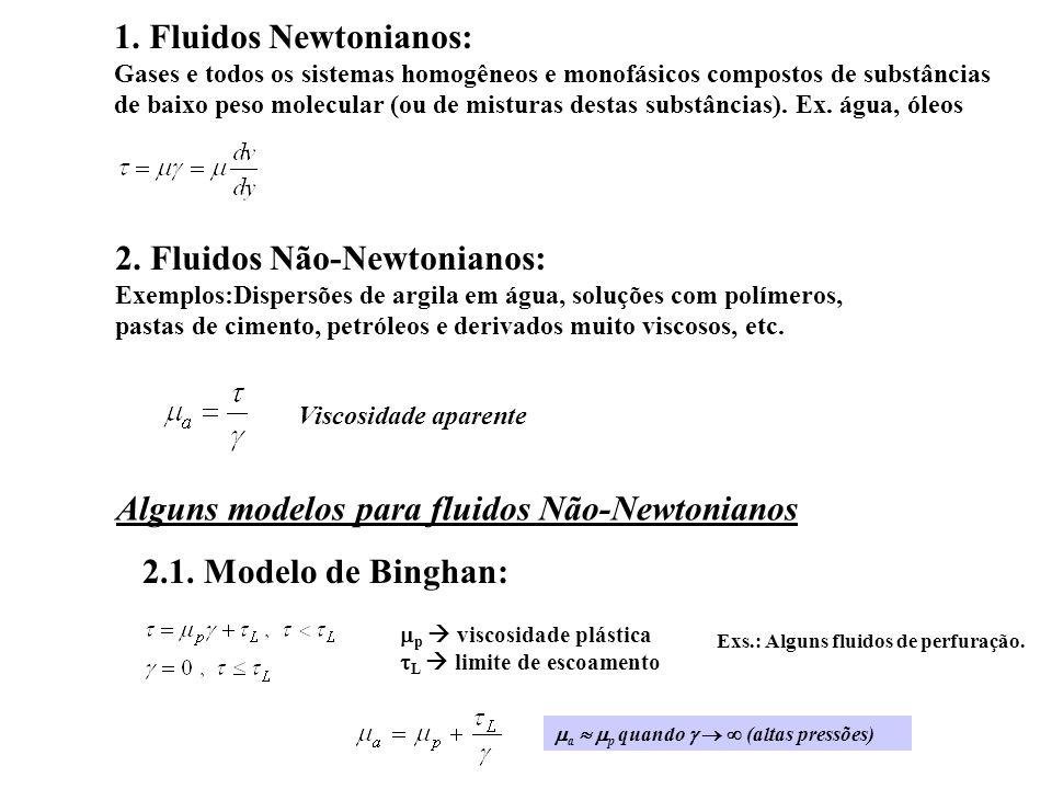 2. Fluidos Não-Newtonianos: