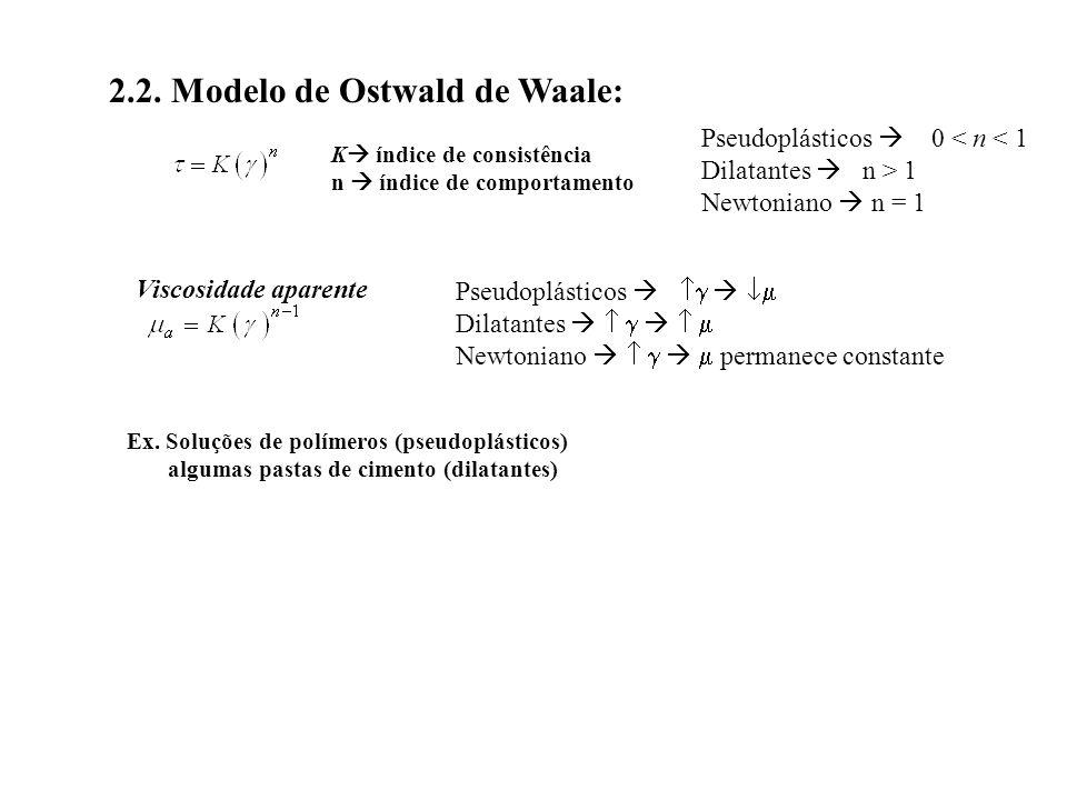 2.2. Modelo de Ostwald de Waale: