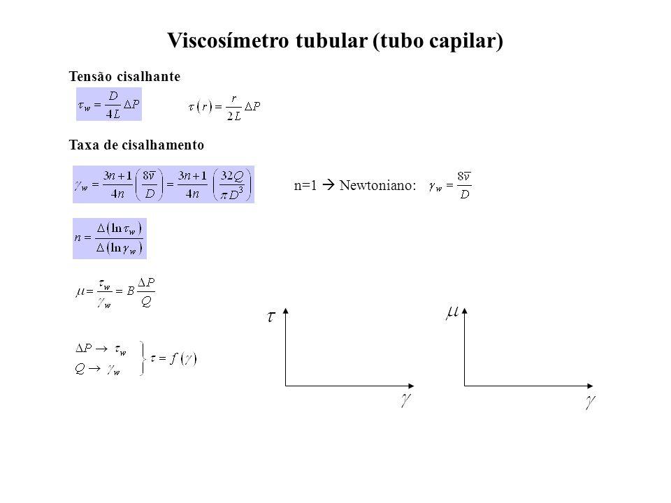Viscosímetro tubular (tubo capilar)