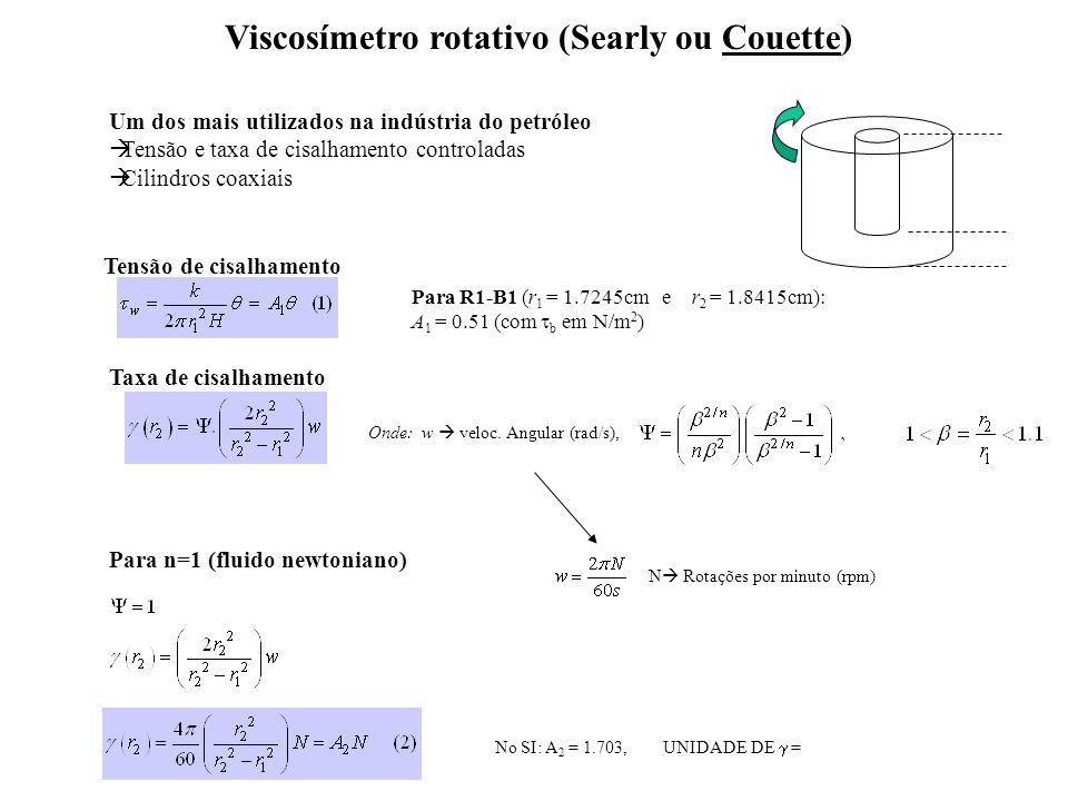 Viscosímetro rotativo (Searly ou Couette)