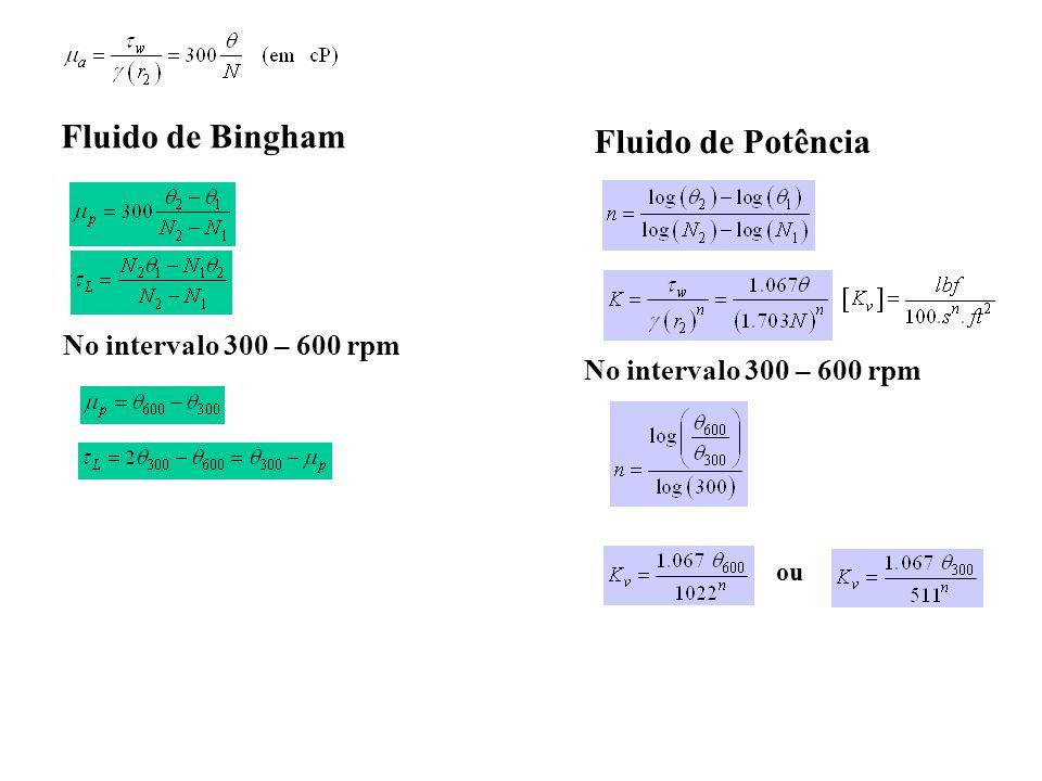 Fluido de Bingham Fluido de Potência No intervalo 300 – 600 rpm
