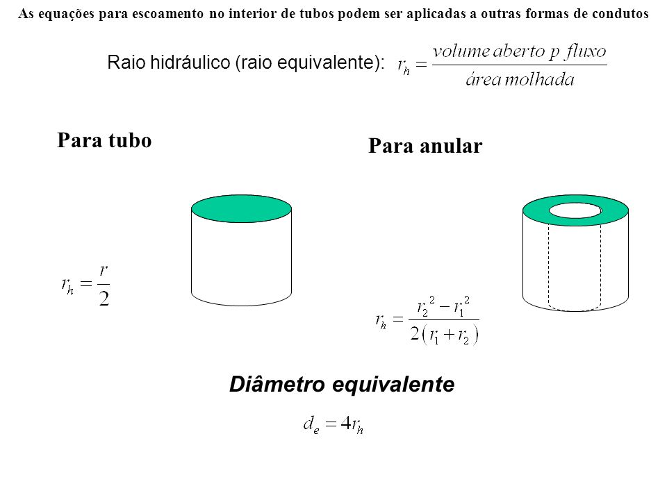 Para tubo Para anular Diâmetro equivalente