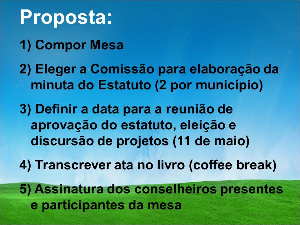 Proposta: Compor Mesa. Eleger a Comissão para elaboração da minuta do Estatuto (2 por município)