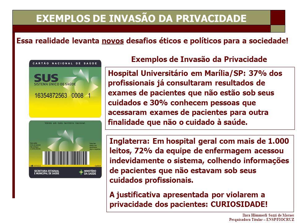 EXEMPLOS DE INVASÃO DA PRIVACIDADE Exemplos de Invasão da Privacidade