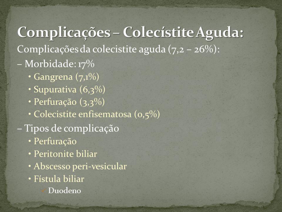 Complicações – Colecístite Aguda: