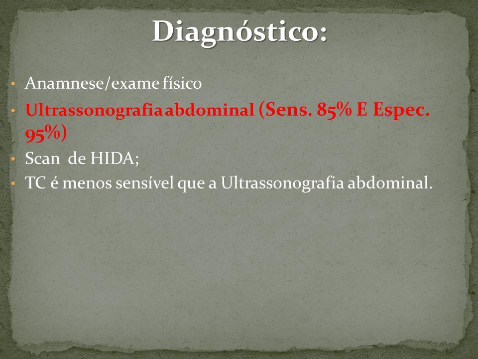 Diagnóstico: Anamnese/exame físico