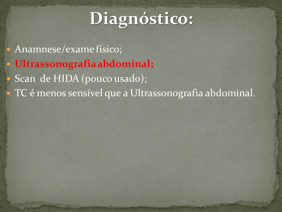 Diagnóstico: Anamnese/exame físico; Ultrassonografia abdominal;