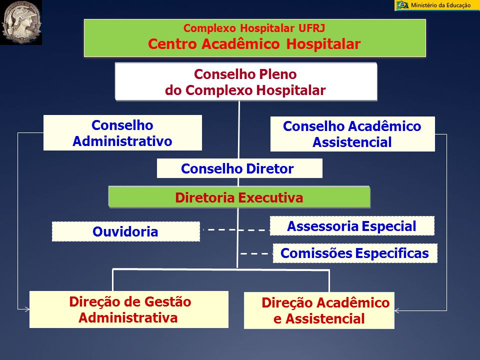Centro Acadêmico Hospitalar