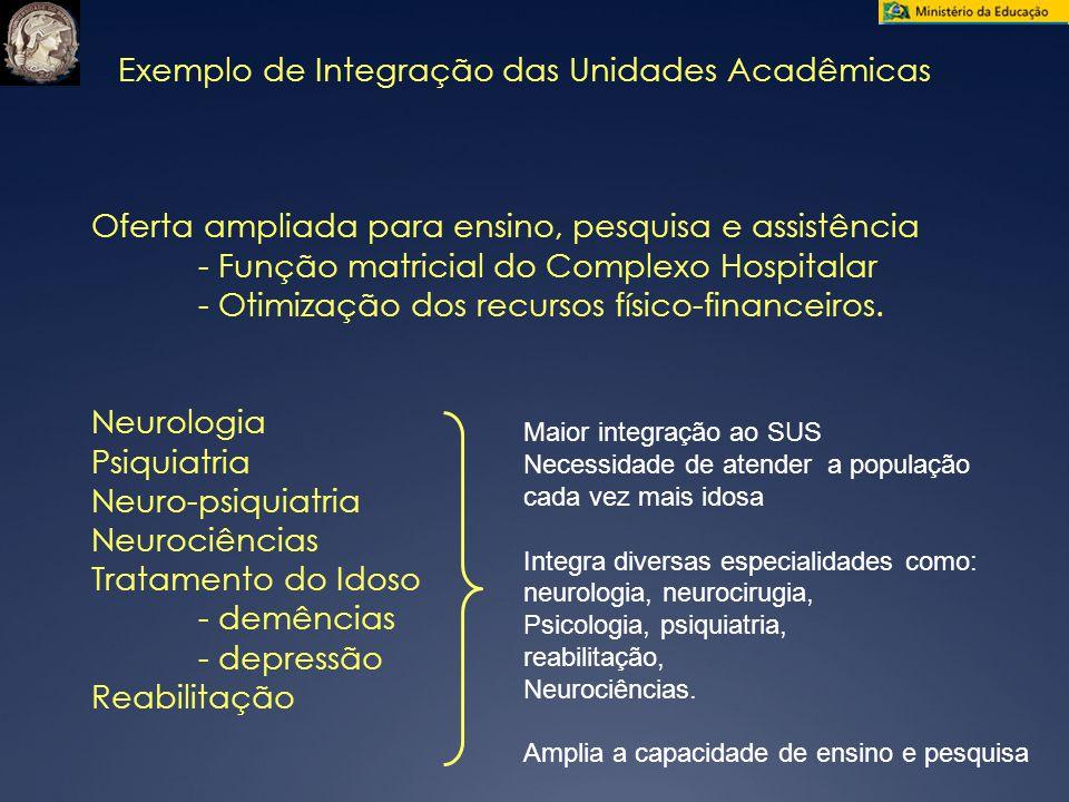 Exemplo de Integração das Unidades Acadêmicas
