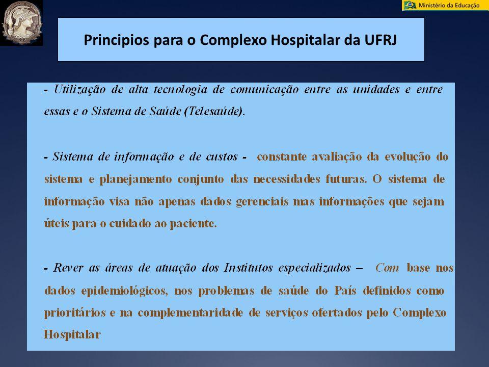 Principios para o Complexo Hospitalar da UFRJ