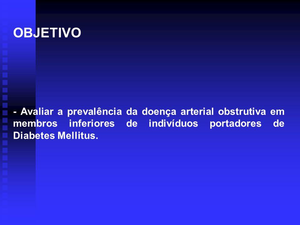 OBJETIVO - Avaliar a prevalência da doença arterial obstrutiva em membros inferiores de indivíduos portadores de Diabetes Mellitus.