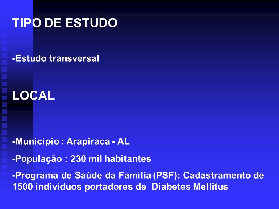 TIPO DE ESTUDO LOCAL -Estudo transversal -Município : Arapiraca - AL