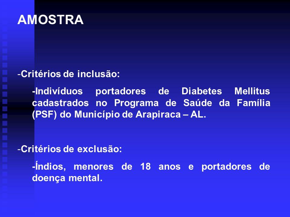 AMOSTRA Critérios de inclusão: