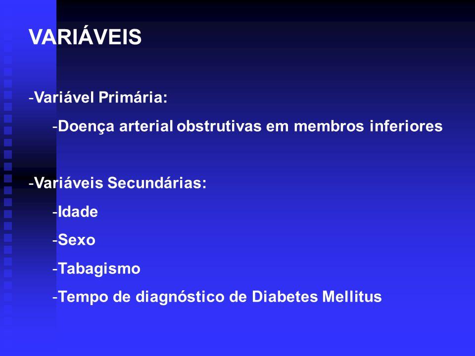 VARIÁVEIS Variável Primária: