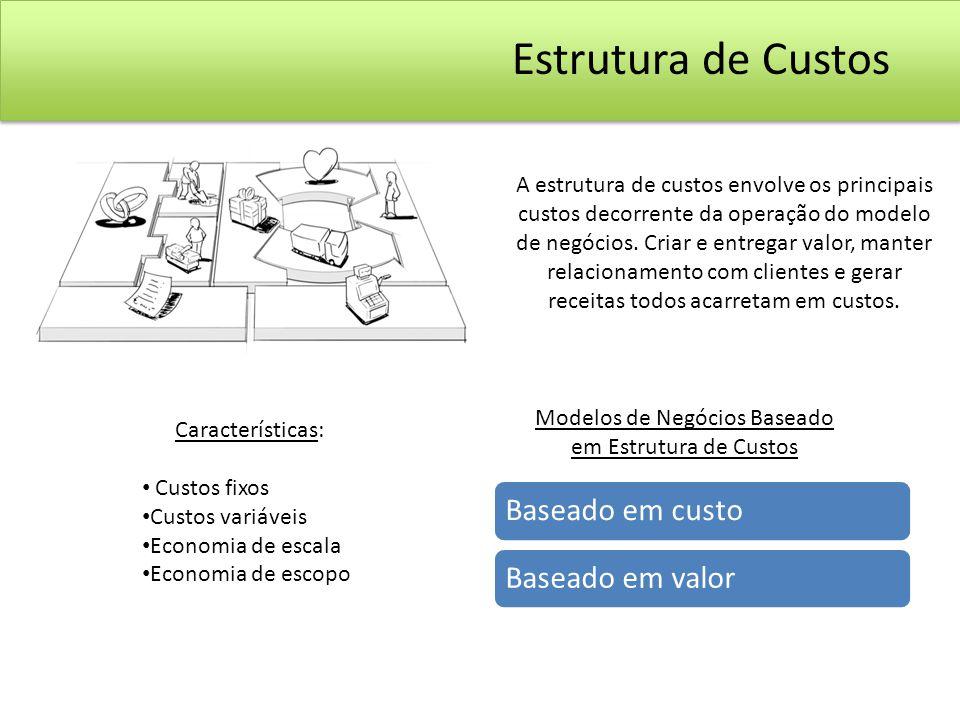 Modelos de Negócios Baseado em Estrutura de Custos