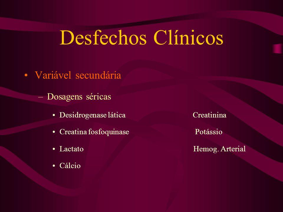 Desfechos Clínicos Variável secundária Dosagens séricas