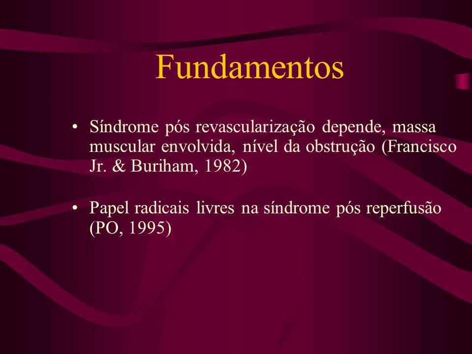 Fundamentos Síndrome pós revascularização depende, massa muscular envolvida, nível da obstrução (Francisco Jr. & Buriham, 1982)