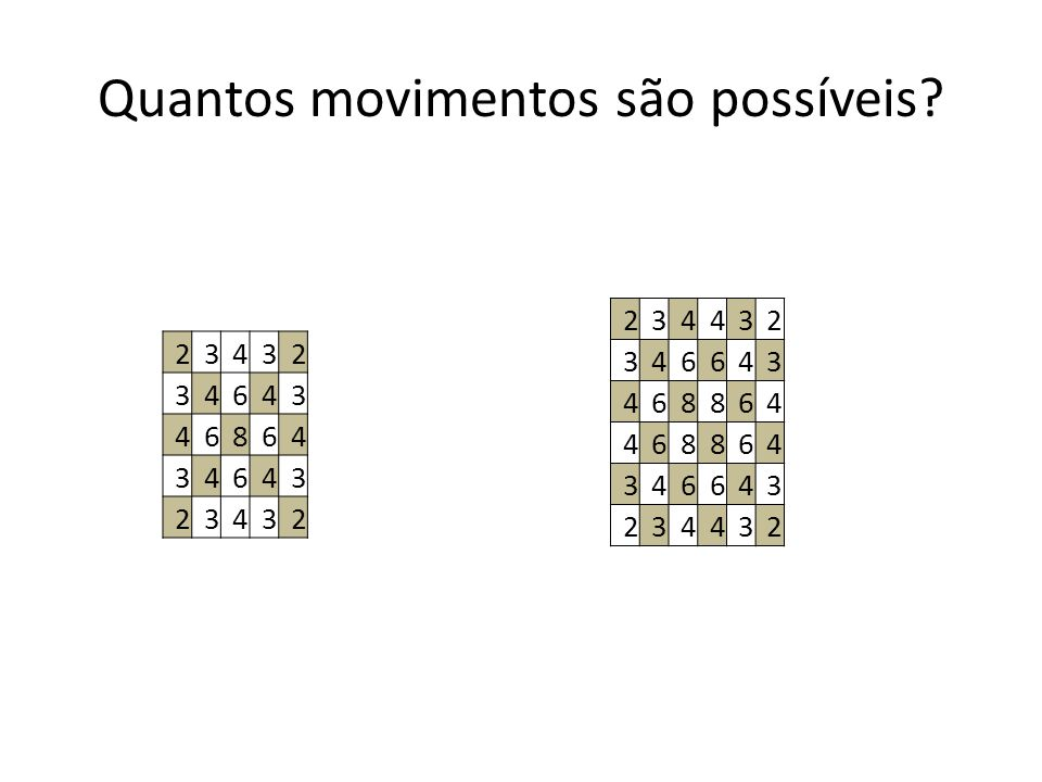 Quantos movimentos são possíveis