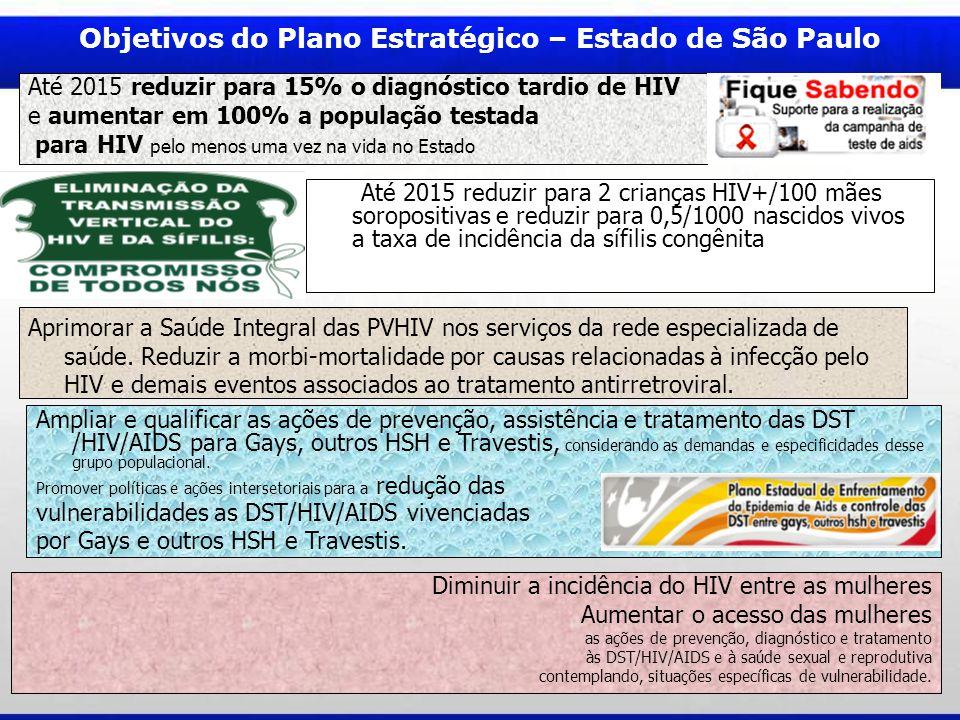 Objetivos do Plano Estratégico – Estado de São Paulo