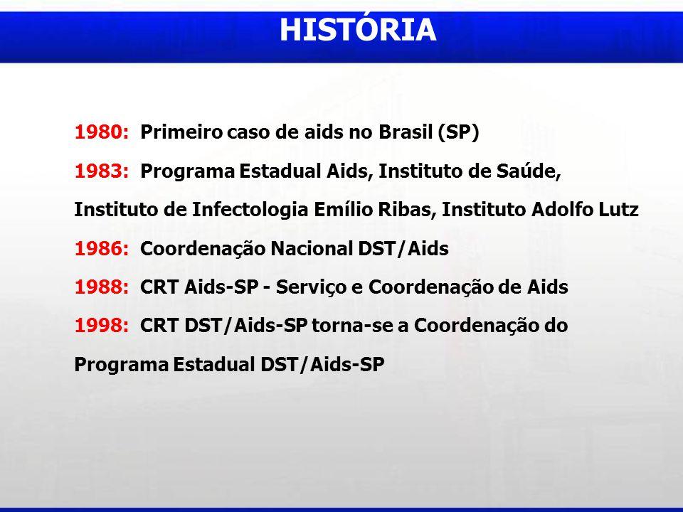 HISTÓRIA 1980: Primeiro caso de aids no Brasil (SP)