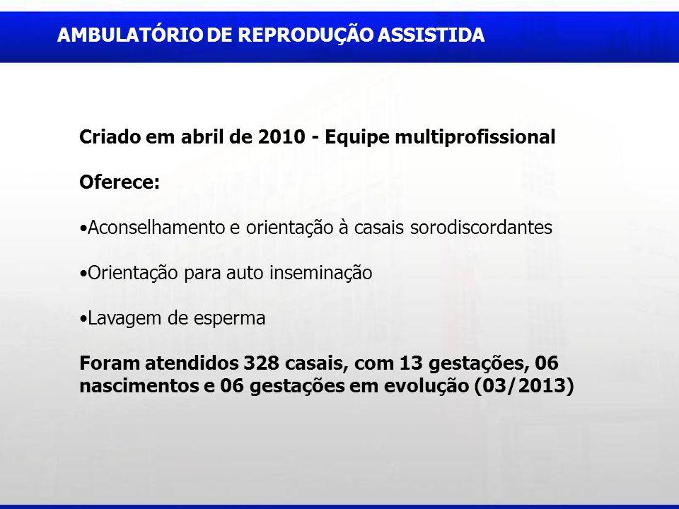 AMBULATÓRIO DE REPRODUÇÃO ASSISTIDA