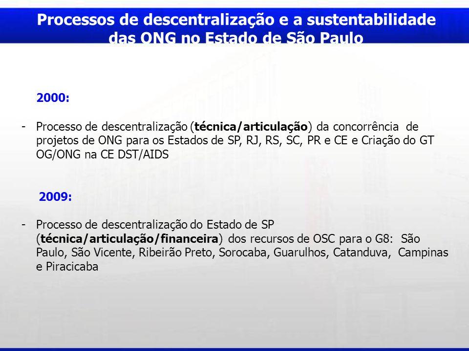 Processos de descentralização e a sustentabilidade das ONG no Estado de São Paulo