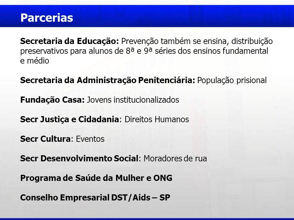 Parcerias Secretaria da Educação: Prevenção também se ensina, distribuição preservativos para alunos de 8ª e 9ª séries dos ensinos fundamental.