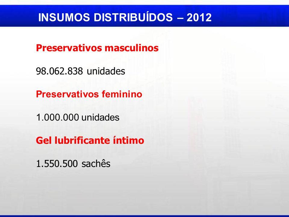 INSUMOS DISTRIBUÍDOS – 2012