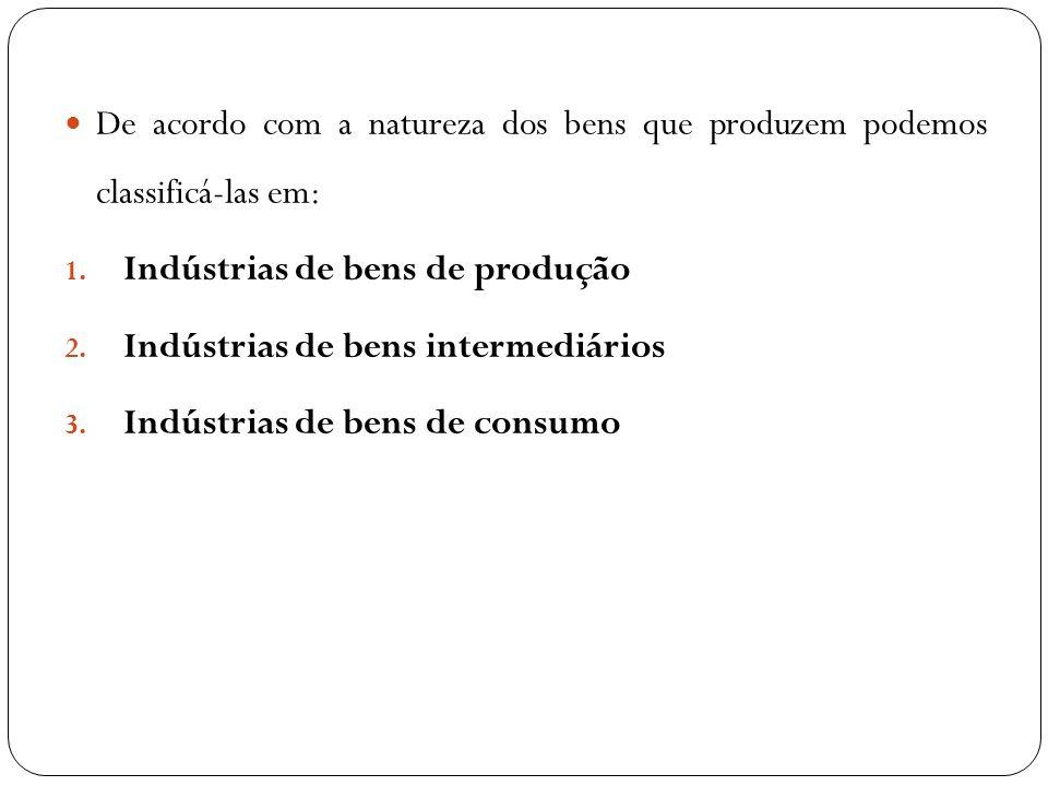 De acordo com a natureza dos bens que produzem podemos classificá-las em: