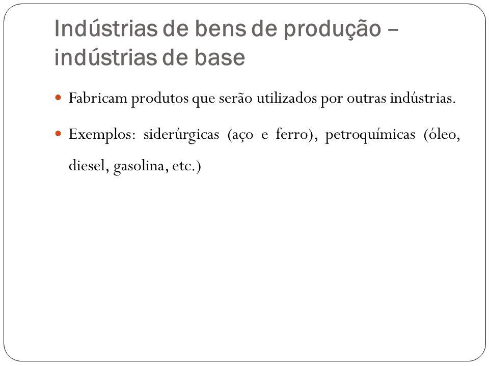 Indústrias de bens de produção – indústrias de base