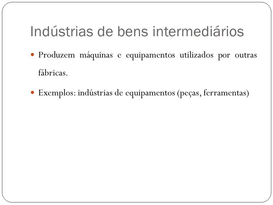 Indústrias de bens intermediários