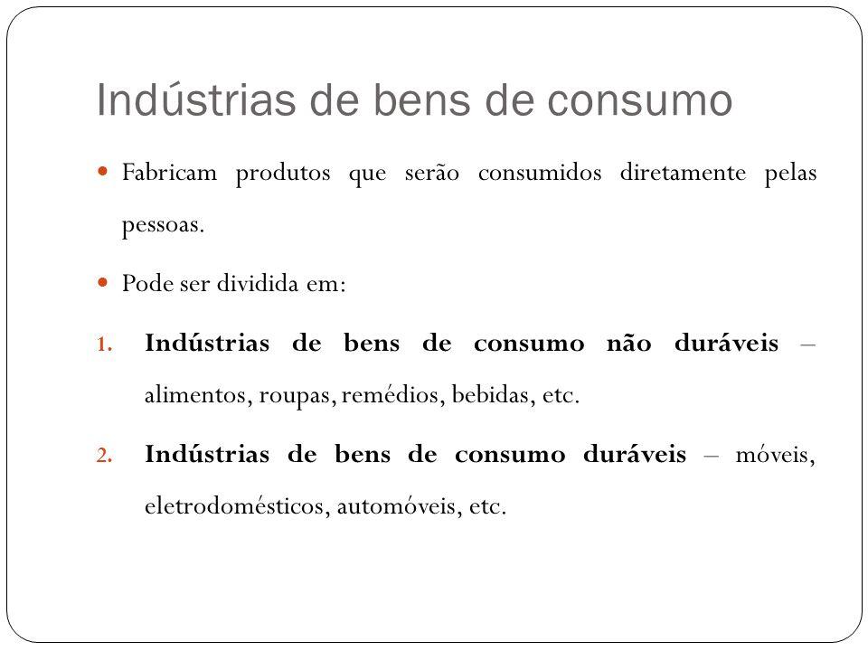 Indústrias de bens de consumo