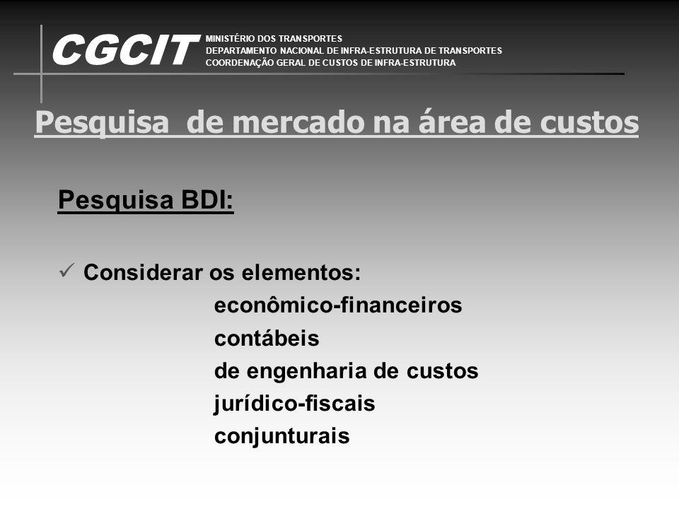 Pesquisa de mercado na área de custos