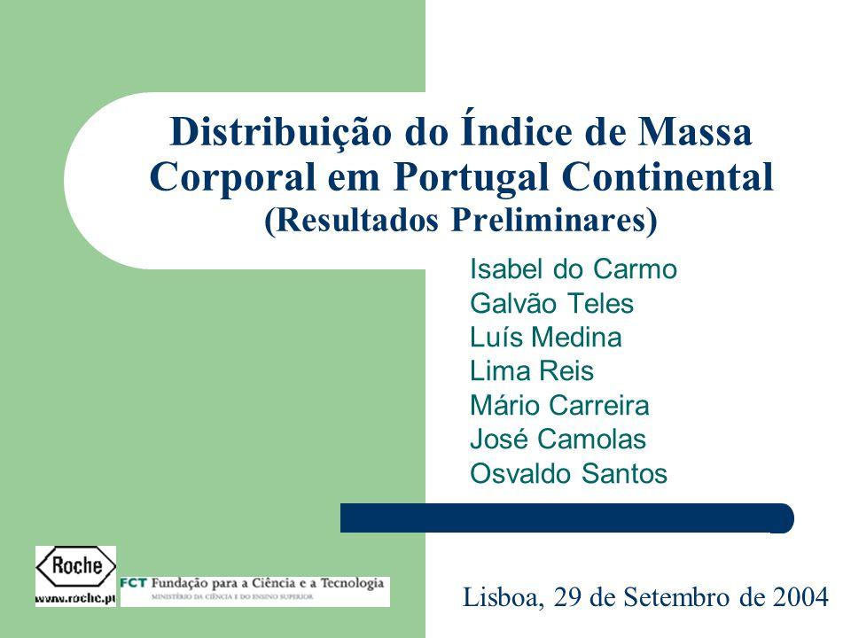 Distribuição do Índice de Massa Corporal em Portugal Continental (Resultados Preliminares)