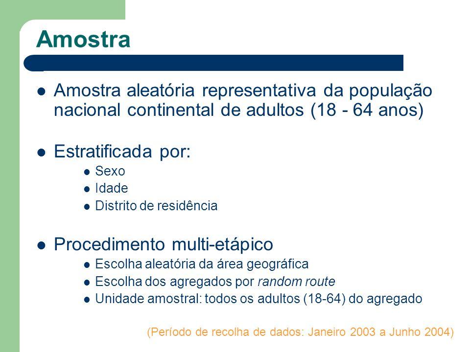 Amostra Amostra aleatória representativa da população nacional continental de adultos (18 - 64 anos)
