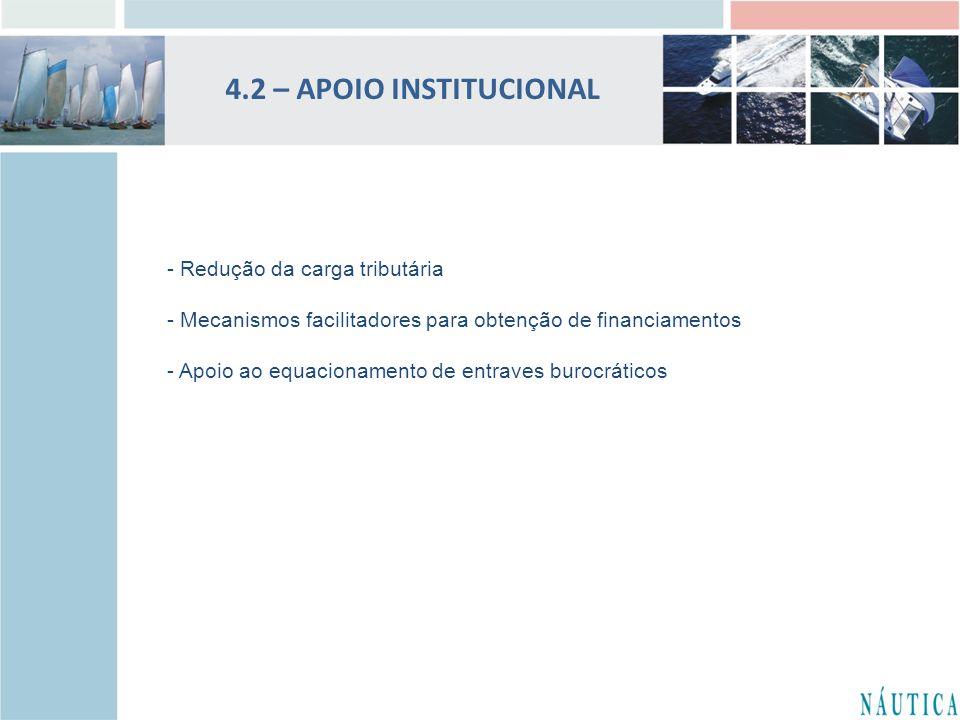 4.2 – APOIO INSTITUCIONAL Redução da carga tributária