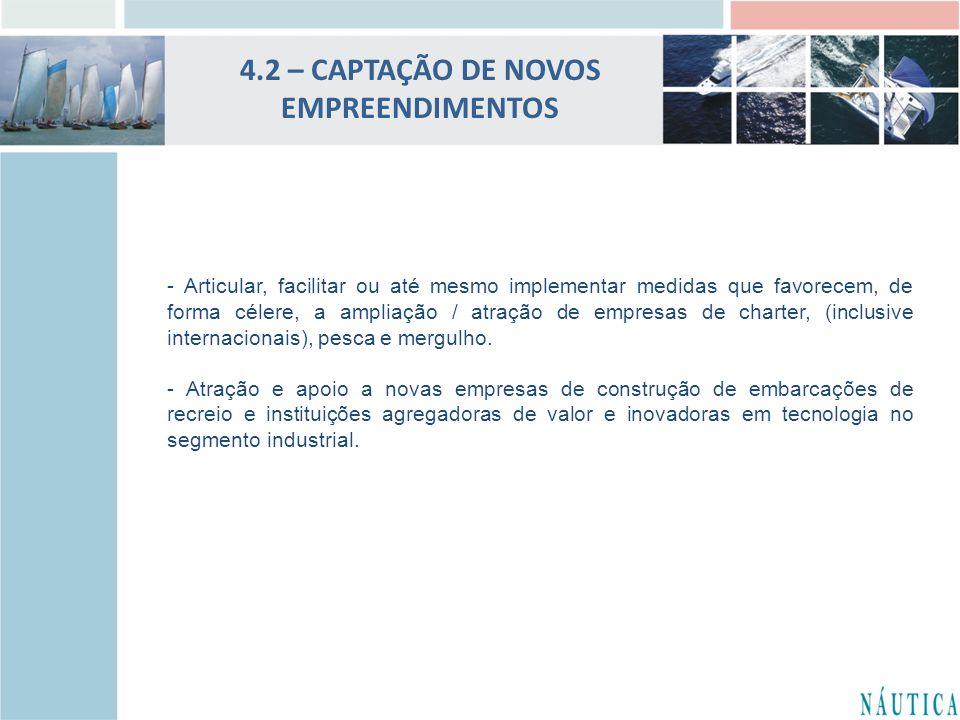 4.2 – CAPTAÇÃO DE NOVOS EMPREENDIMENTOS