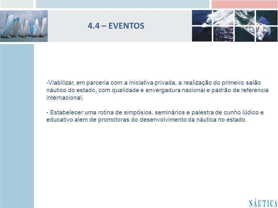 4.4 – EVENTOS
