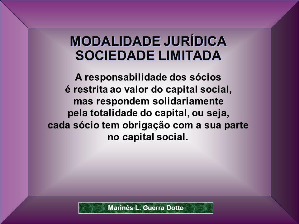 MODALIDADE JURÍDICA SOCIEDADE LIMITADA