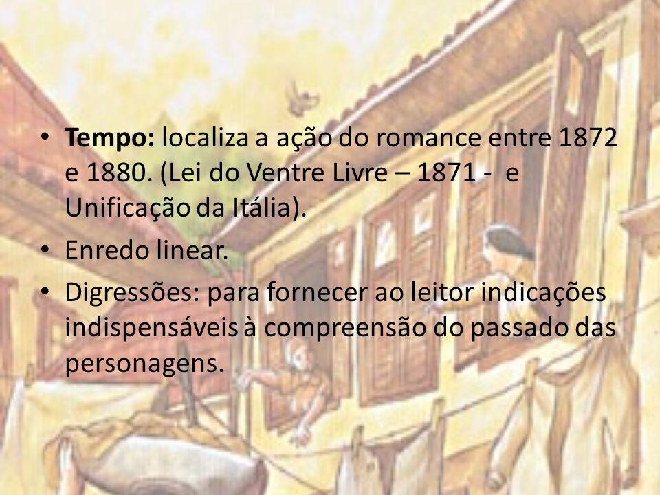Tempo: localiza a ação do romance entre 1872 e 1880
